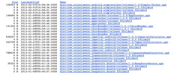 Amazon's standard S3 directory listing