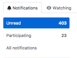 screenshot showing 403 unread GitHub notifications