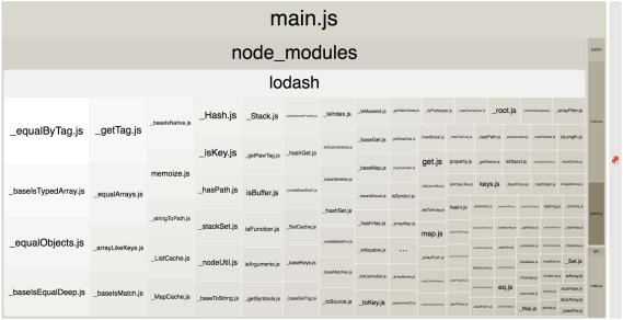 Screenshot showing multiple lodash modules under .map