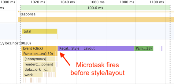 Screenshot of Chrome Dev Tools showing microtask firing before style/layout