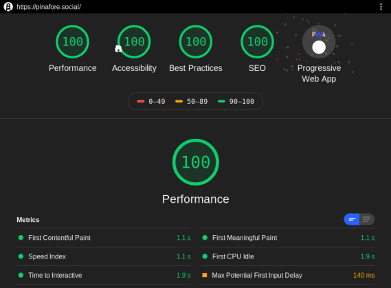 Screenshot of Lighthouse showing perfect 100 score in all categories, including Performance, Accessibility, Best Practices, and SEO