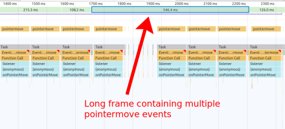 Screenshot of Chrome Dev Tools showing that a long frame of 546ms can contain as many as four pointermove events