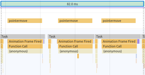 Chrome Dev Tools screenshot showing an 82 millisecond frame where there are three pointermove events queued by requestAnimationFrame inside of the frame