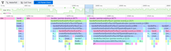 Screenshot of Firefox WebIDE showing a lot of time spent in pointer-events polyfill