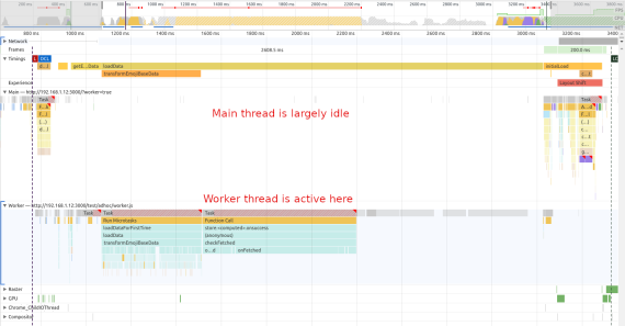 "Screenshot of Chrome timeline showing a similar trace to the ""first load"", but now the IndexedDB costs are on the worker thread and the main thread is largely idle"